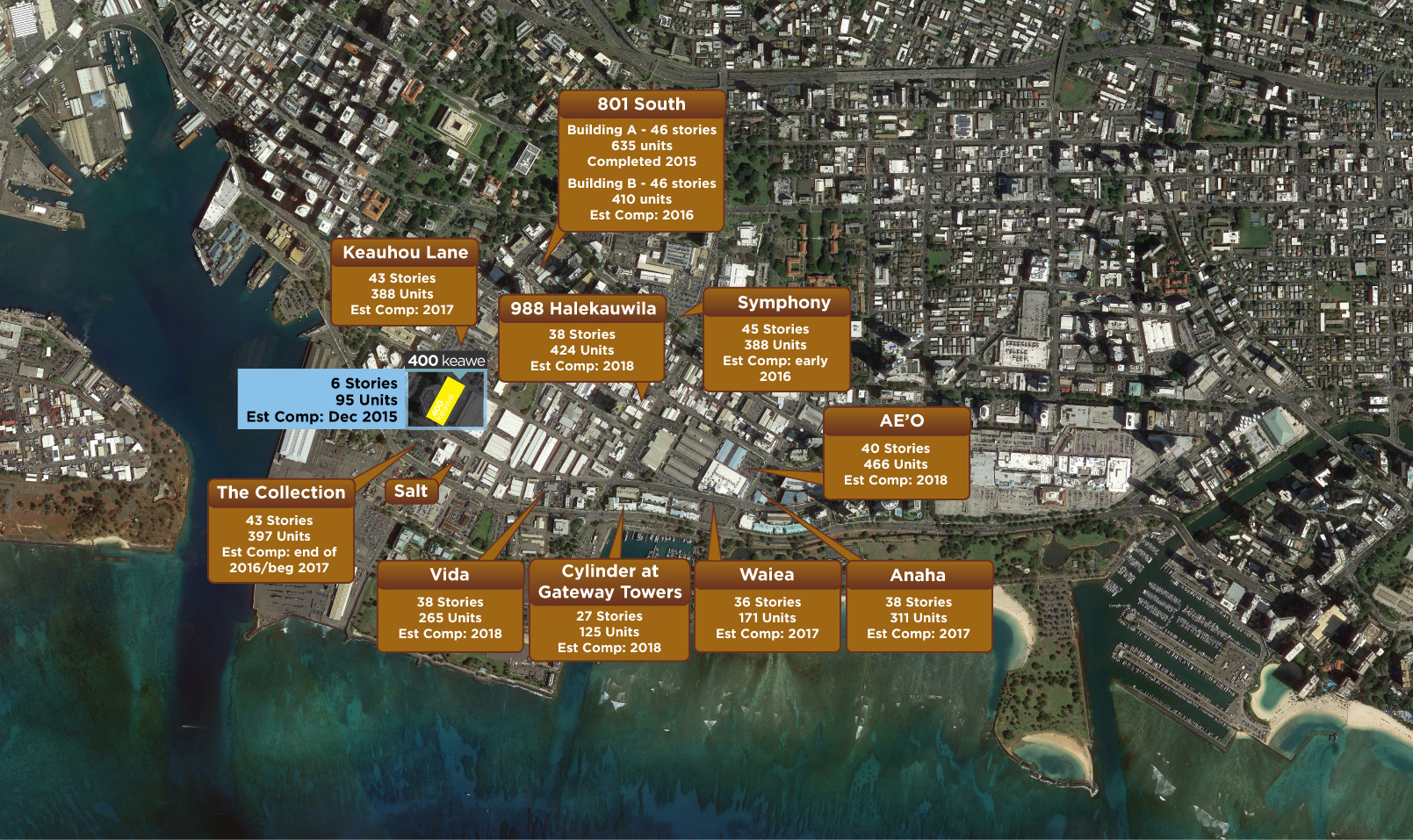 Kakaako Real Estate Neighborhood Amenities Castle